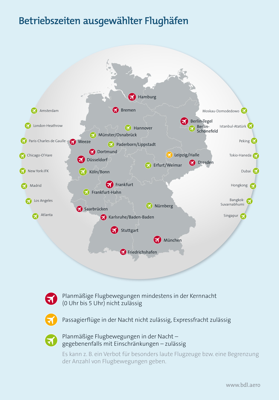 Betriebszeiten ausgewählter Flughäfen