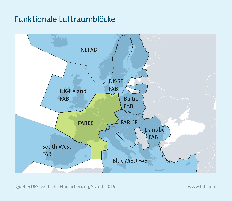 Luftraumblöcke in der EU