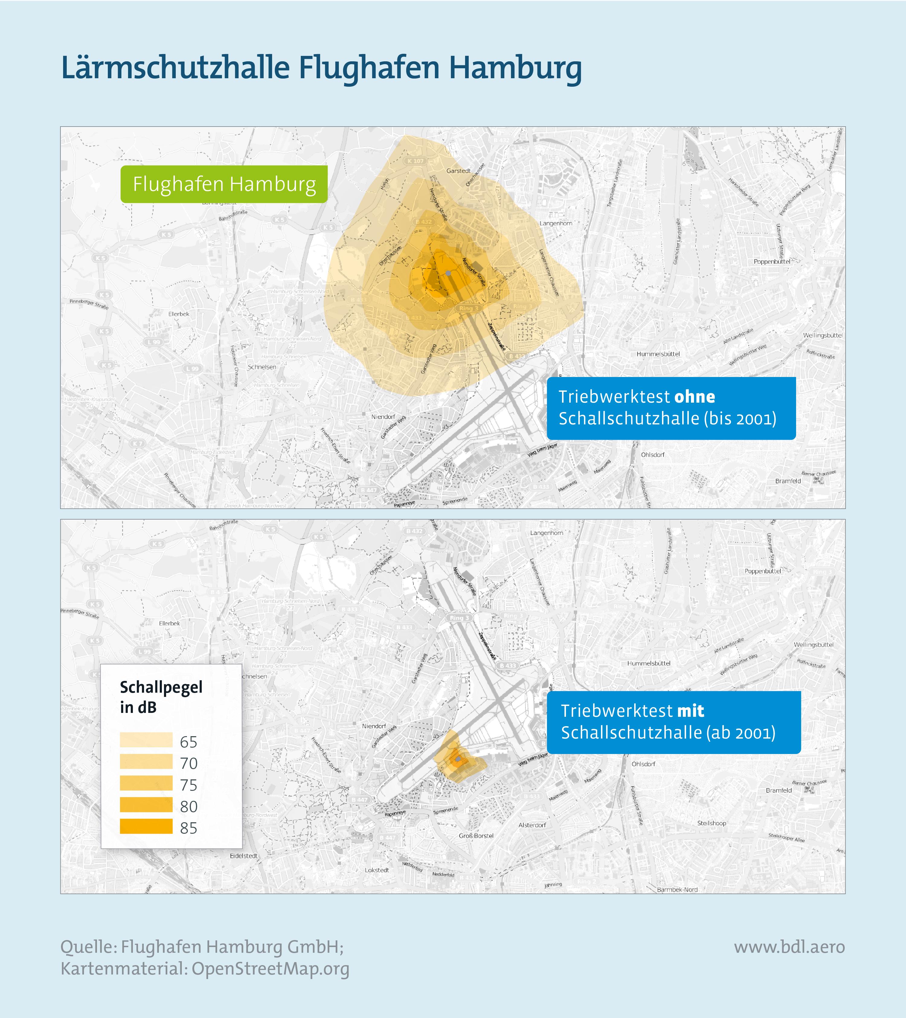 Lärmschutzhalle Flughafen Hamburg