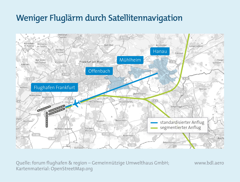 Weniger Fluglärm durch Satellitennavigation