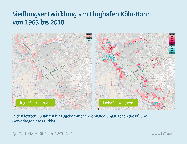 Fluglärm: Siedlungsentwicklung Flughafen Köln/Bonn