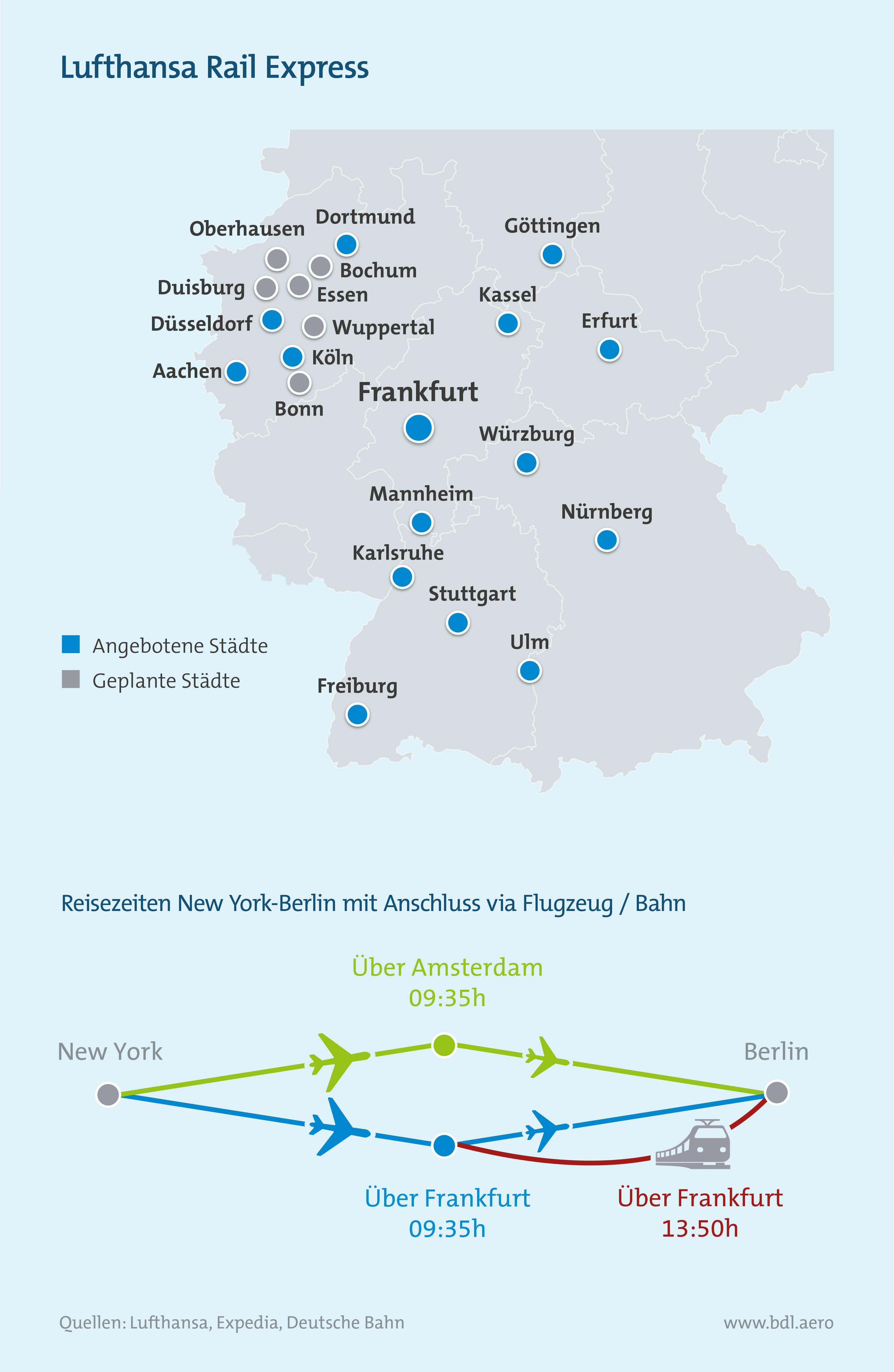 Angebotene Städte Lufthansa Rail Express